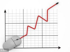 新手炒股该什么以形态买卖?
