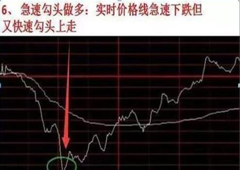 股票100股一般要多少钱