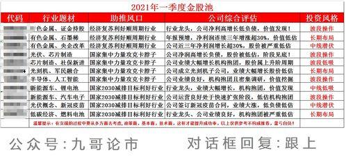 如果中国A股实行股票买卖征收个人所得税会怎么样?