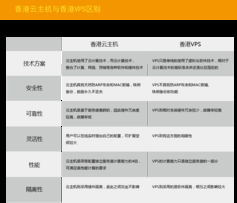 银澎香港免备案云主机 银澎1核512M内存云主机 云主机