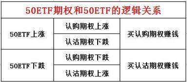 期权分仓开户(商品期权开户条件)  股票配资平台  第2张