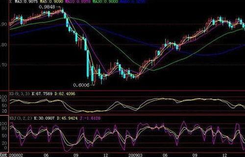 京运通股票是什么概念股?