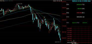 美国股票真的进入熊市了吗?有人说,美股近期指数很平稳,你怎么看?