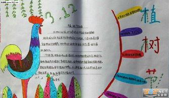 植树节手抄报简单又漂亮 植树节手抄报图片大全下载 乐游网游戏下载