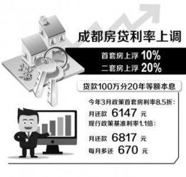 首套房房贷利率(为什么上调首套房贷款)