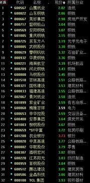 十元左右的股票有哪些?