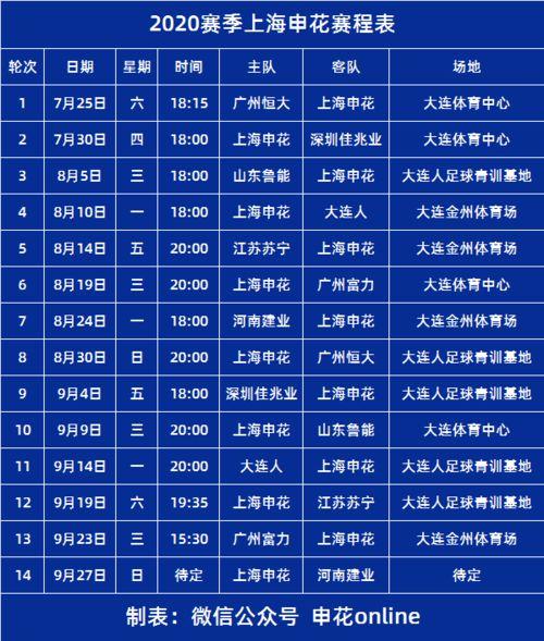 2020中超第一阶段赛程表出炉,上海申花将参与开幕式