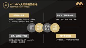首届MVX大奖H5重磅发布,为产品背后的体验设计师提供舞台