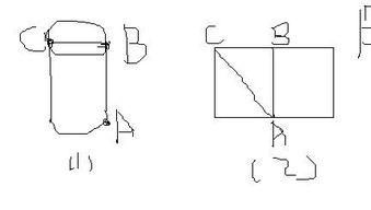 圆柱的底面周长怎么算(圆的周长怎么算公式)_1930人推荐