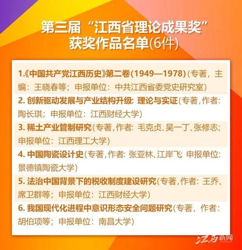 第三届江西省新闻奖获奖作品名单