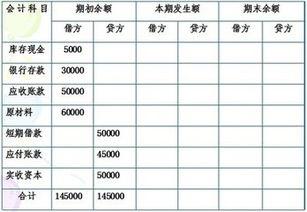 该建筑企业确认收入的会计分录