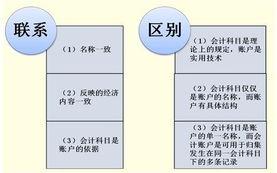 2012中小学会计科目
