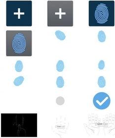 三星下代手机或配指纹识别功能