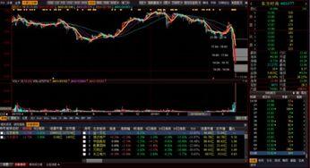 东方时尚股票为什么大跌