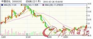 股指期货 杠杆