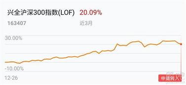 兴全沪深300增强C最新消息(天弘沪深指数C是杠杆吗)  股票配资平台  第2张