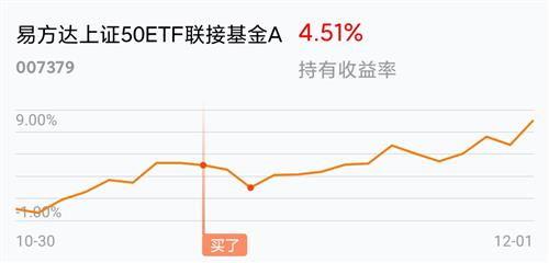 易方达新基建50ETF(易方达最厉害基金经理)  股票配资平台  第3张