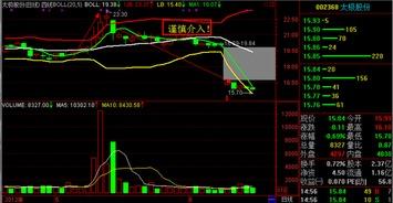 高手散户如何准备判断哪个板块,哪只股票第二天会涨停?