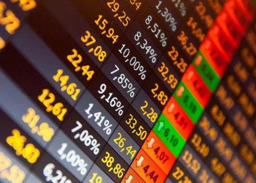 股票用语里的双头是什么意思?