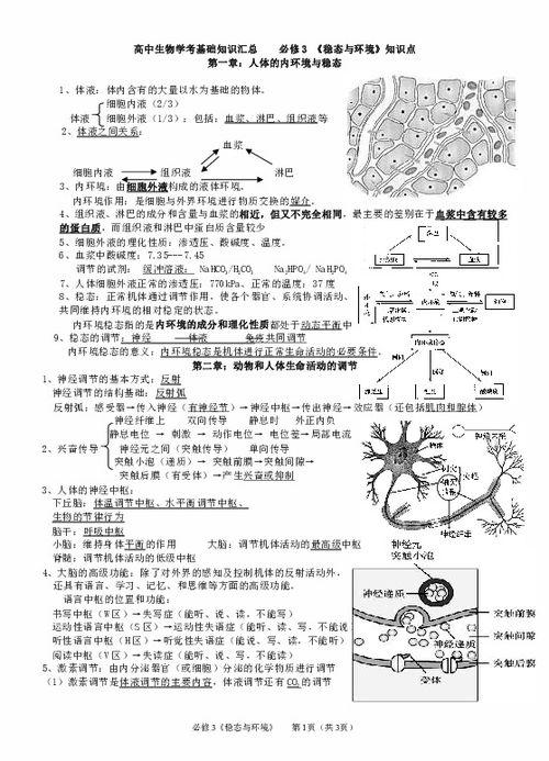 必修3生物知识点总结概念图