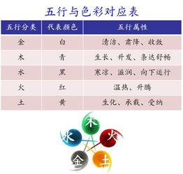 科学网 五行学说 王从彦的博文