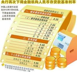 央行基准贷款利率(2013年央行贷款基)