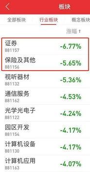 中信建投股票賬戶的錢轉出去余額不足,明明夠的,怎么回事,時間2021.9.7