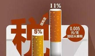 中国烟草税(前有关文件规定与本通)