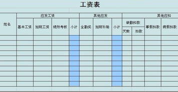 Excel工资表怎么自动生成工资条
