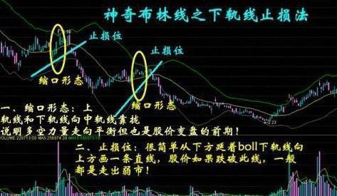 股票t字线是什么意思?