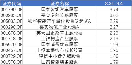 中国最好的指数基金(买哪个指数基金比较好)  外汇平台开户  第2张