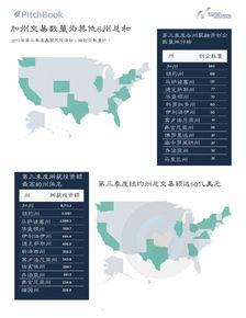 独家译制美国第三季度风投白皮书投资总额创新高,交易数不及5年前
