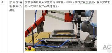 SMT China 表面组装技术 市场动态频道 改变3C行业生产方式的工具