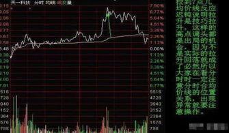 怎么在加速拉升的股票中上车?分时图有什么特征?