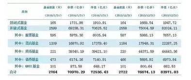 50万本金,想长期放在股市,只买一股还是分散投资呢?