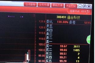 早上股票已经涨停了,下午还能买吗?