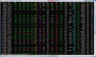 国都证券的股票交易的手续费和印花税都是多少?