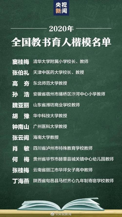 钟南山张伯礼张桂梅获评2020年全国教书育人楷模