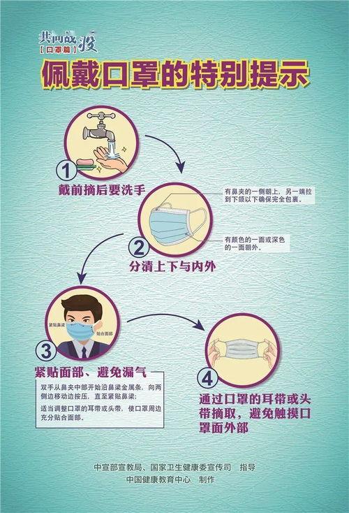 新冠肺炎疫情防护知识海报