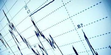 「华夏全球基金」股票看盘趋势的分析