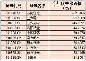 上证50指数网站(上证50etf)   股票配资平台  第1张