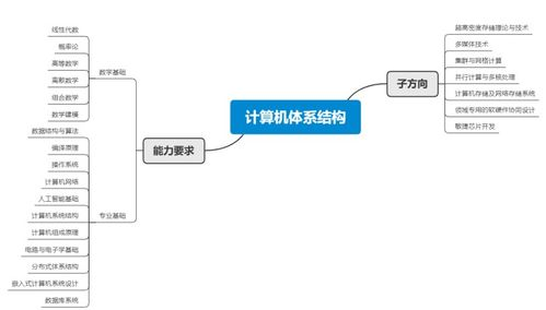 企业计算机系统分类方法有哪些特点