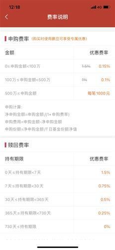 哪个app买基金手续费最低(买基金怎么开户)1592  场外个股期权  第1张