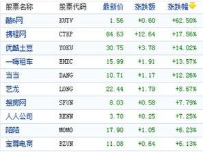中国中车股票将暴涨(中国中车最新消息公告)_1582人推荐