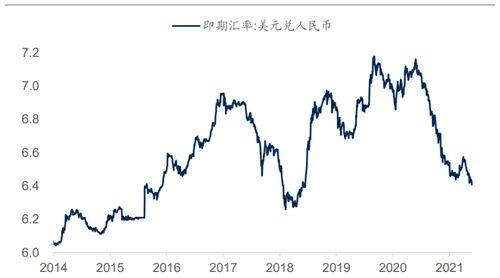 股票为什么会升值