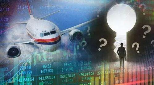 航空股都有哪几只