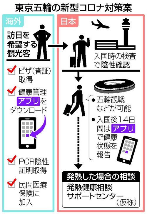 日本政府计划11月取消对华旅行禁令,入境限制也在不断放宽