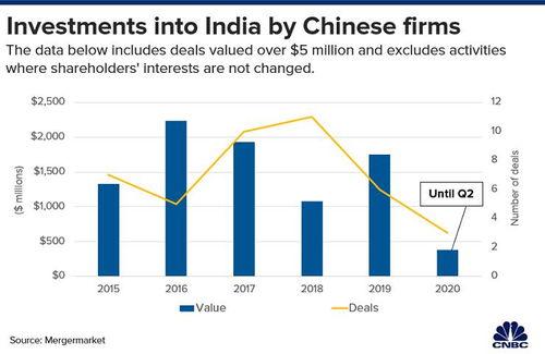 美国正式退出世卫组织印度经济脱钩中国专家难