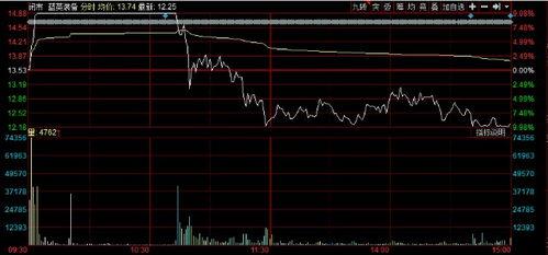 股票的底线到底是多少