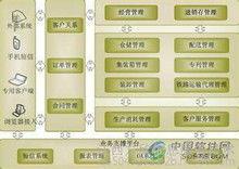 南昌财务管理软件